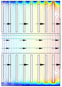 Drift tube simulation