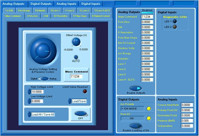 MSc software